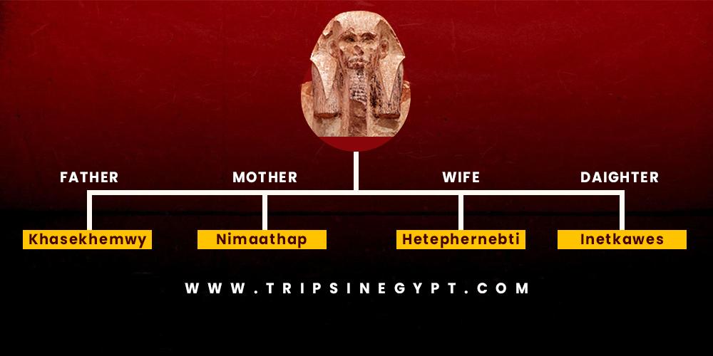 King Djoser Family Tree - Trips in Egypt