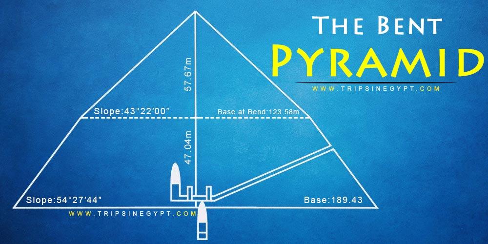 Bent Pyramid at Dahshur - Bent Pyramid of Snefru - Bent Pyramid Facts